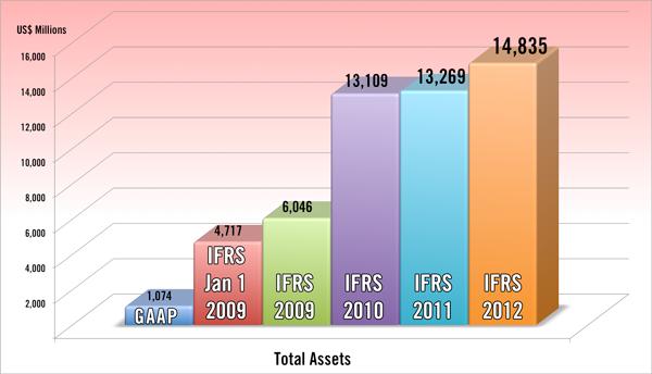 IFRS_BIP