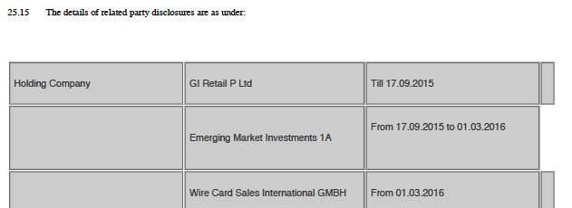 Wirecard AG: Something is Terribly Wrong Here | Southern